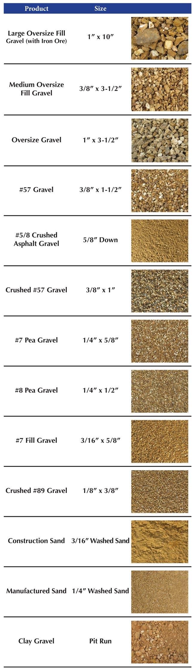 Shiloh Sand & Gravel Construction Products
