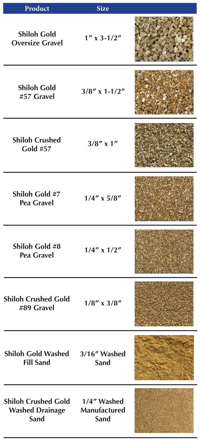 Shiloh Sand & Gravel Landscaping Products